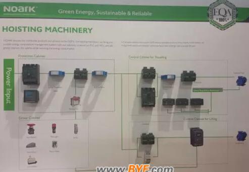 讯 9月16-19日,高端电气系统解决方案供应商noark诺雅克亮相于印尼