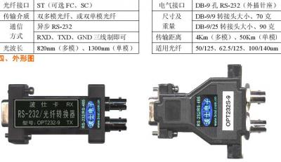 OPT232S-9  无源RS232/光纤转换器(单模40Km)