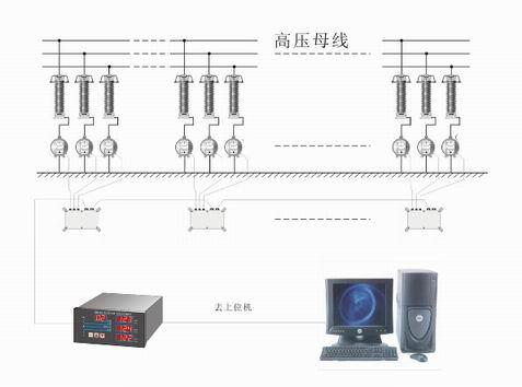 SD-6000系列避雷器在线监测远传系统