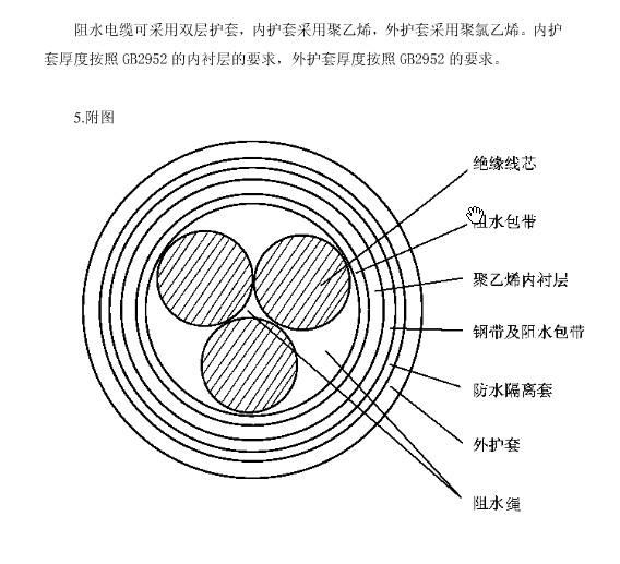 大连防水电缆