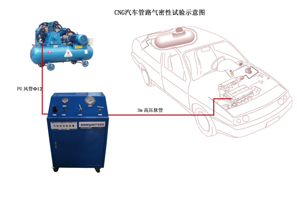 CNG汽车改装检测设备全套系统