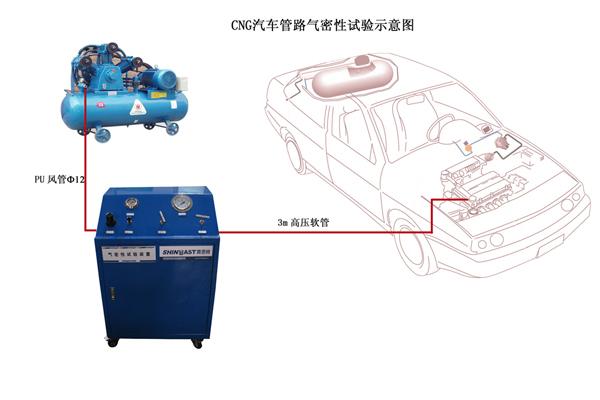 CNG汽车气密性检测装置