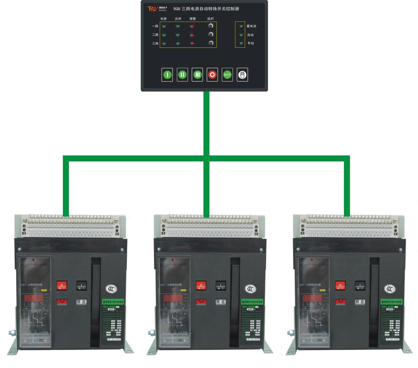 BQ8三路电源自动转换控制器