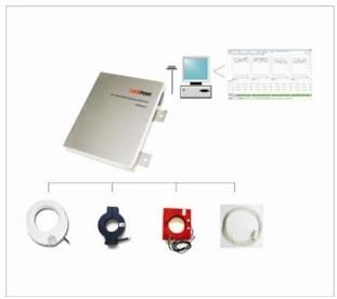 EOM4011-GT高壓電纜綜合在線監測系統