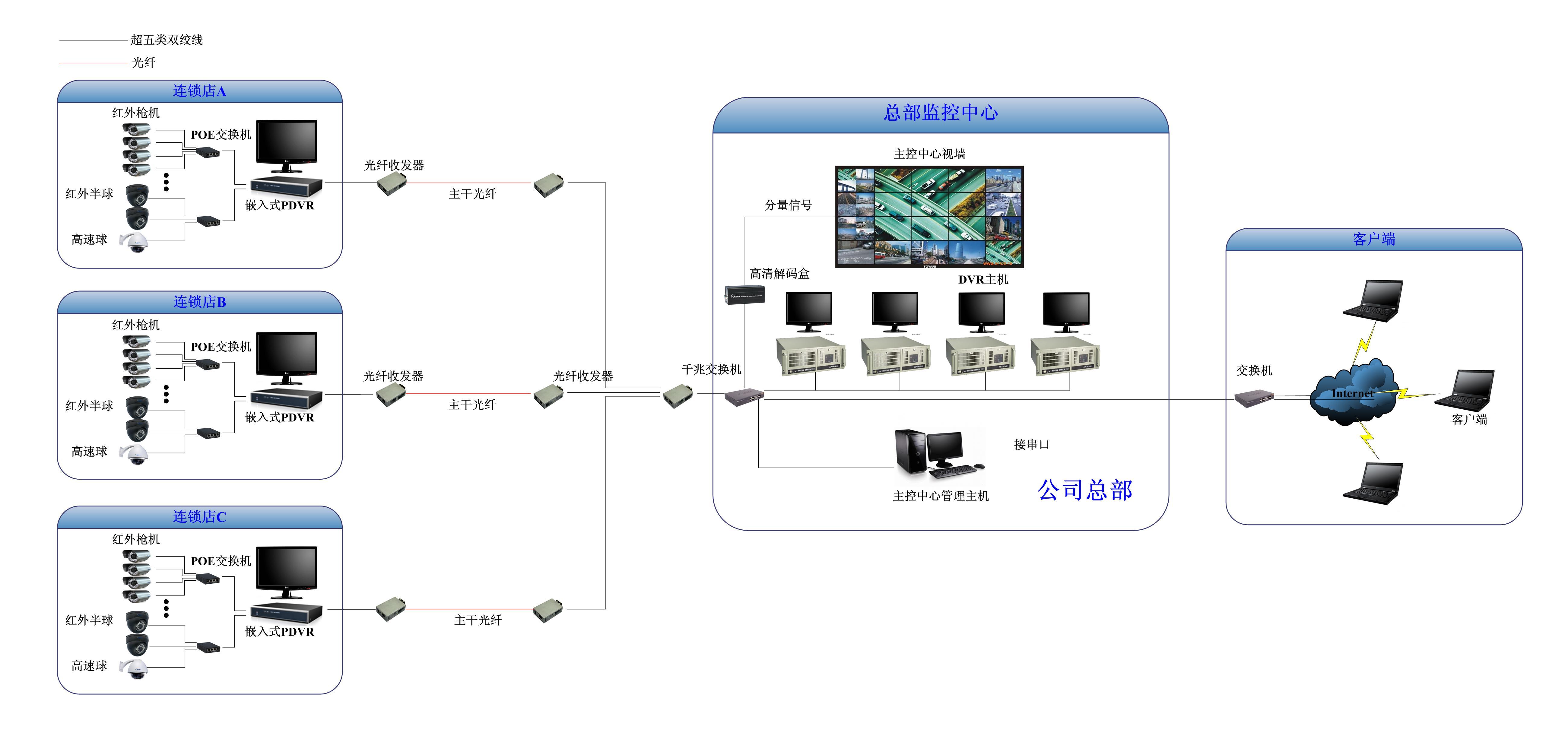 【新品上市】合肥闭路电视监控系统方案|合肥学校