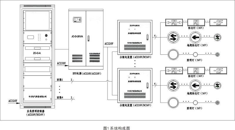 山东智能疏散系统生产厂家