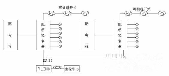 CR-K智能照明控制模块报价