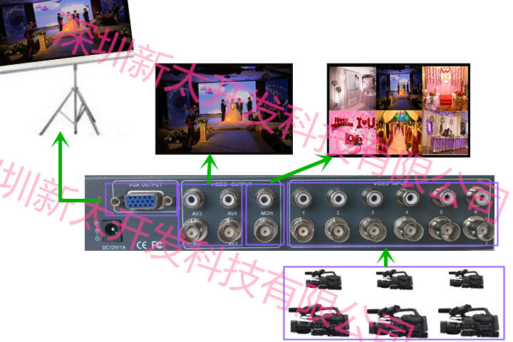切换电视台_【虚拟演播室高清切换台校园电视台TYFYX20